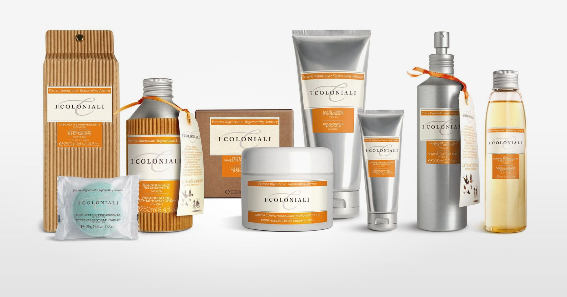 i-coloniali-cosmetics